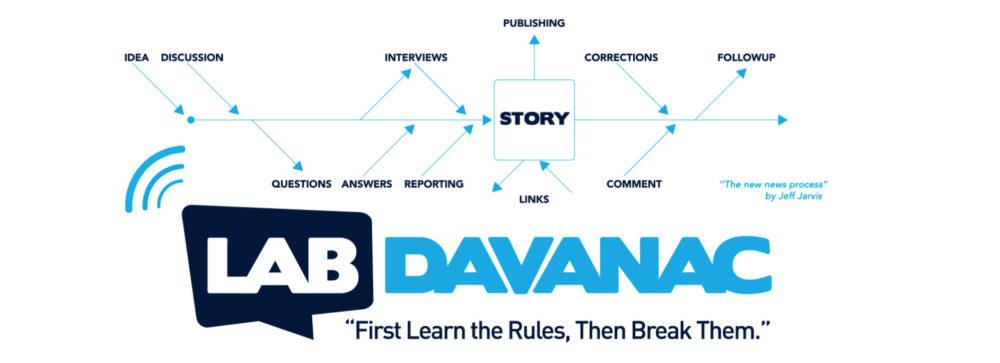 Le « Lean journalism Canvas » un outil pour développer ses projets journalistiques